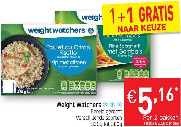 weigh 1+1 GRATIS weigh weight watchers NAAR KEUZE UUX Gambas Des de légumes Poulet au Citron Fijne Spaghetti Risotto met Gamba's et ses petits légumes En groentjes Kip met citroen 2,6% risotto en groenten BAAEAA RE 7,30 min o Micro Ondex/Mops 320 g1 pers. Weight Watchers * * Bereid gerecht Verschillende soorten 330g tot 3809 €5,16 Per 2 pakken Hetzij € 2,58 per pak
