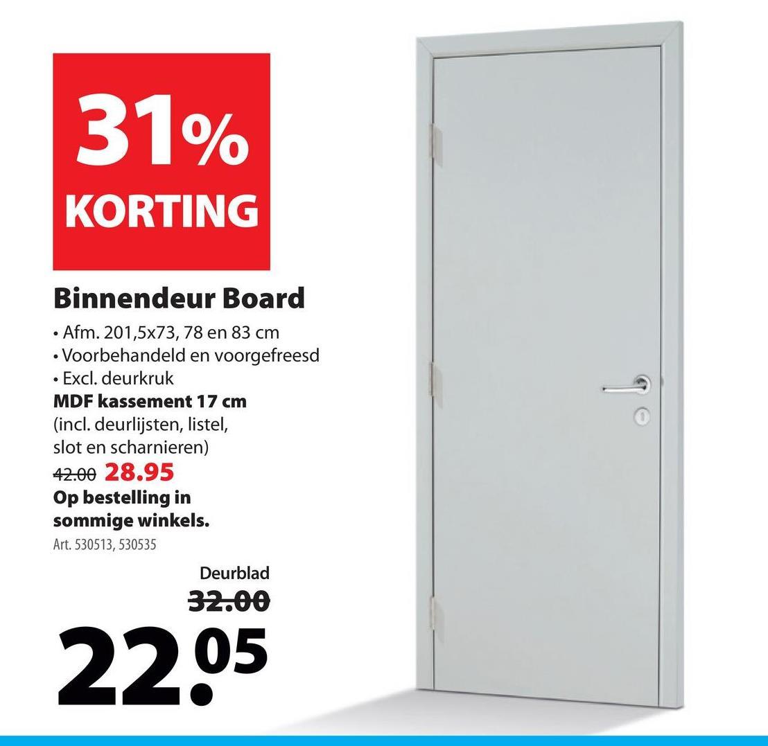 CanDo binnendeur deurblad board wit 201,5x78 cm -